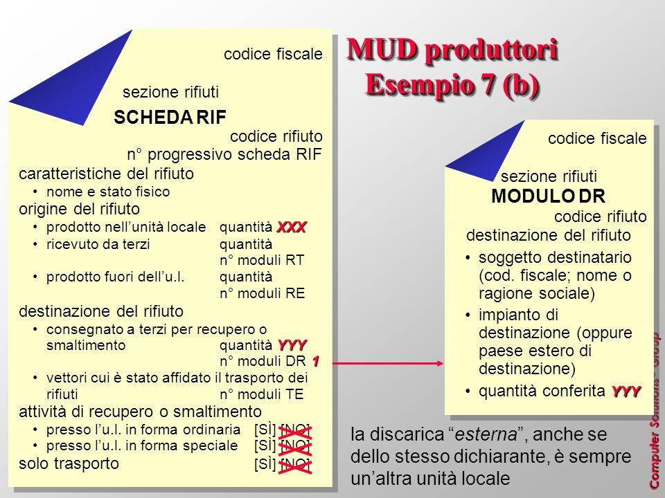 MUD produttori Esempio 7 (b)