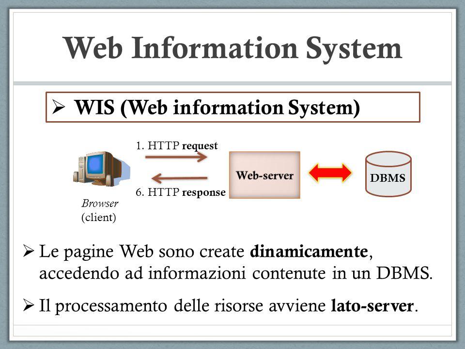 Web Information System