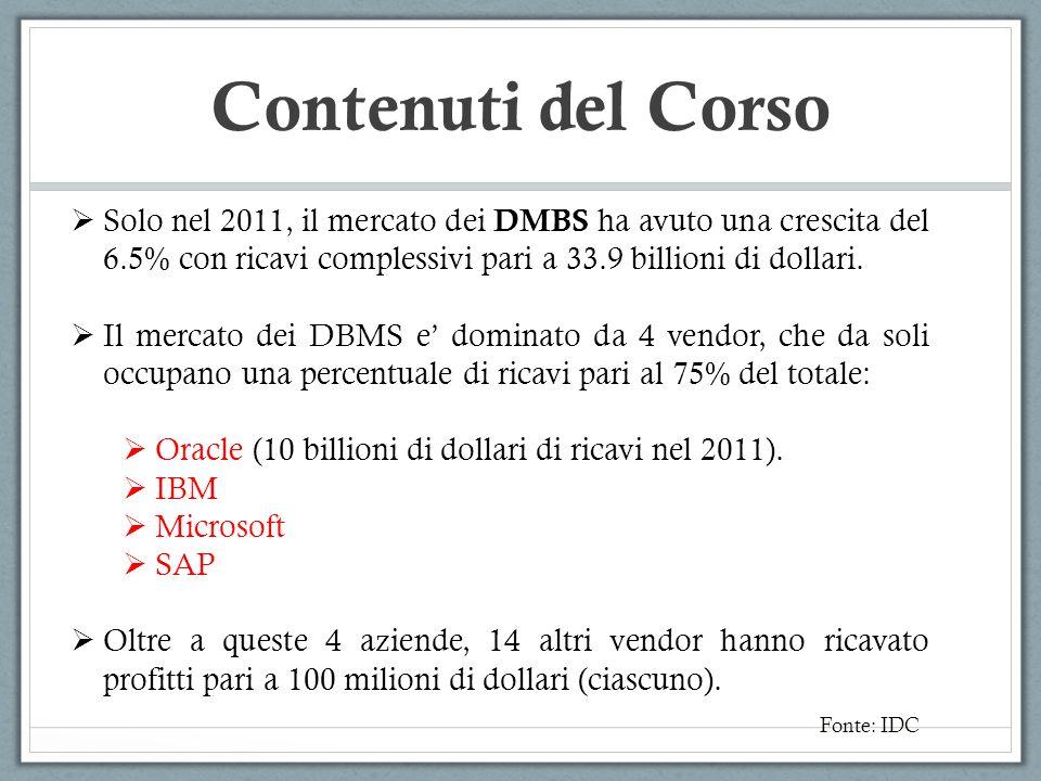 Contenuti del Corso Solo nel 2011, il mercato dei DMBS ha avuto una crescita del 6.5% con ricavi complessivi pari a 33.9 billioni di dollari.