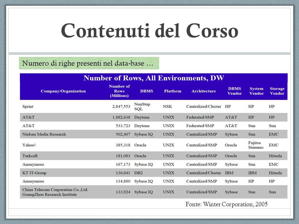 Contenuti del Corso Numero di righe presenti nel data-base …