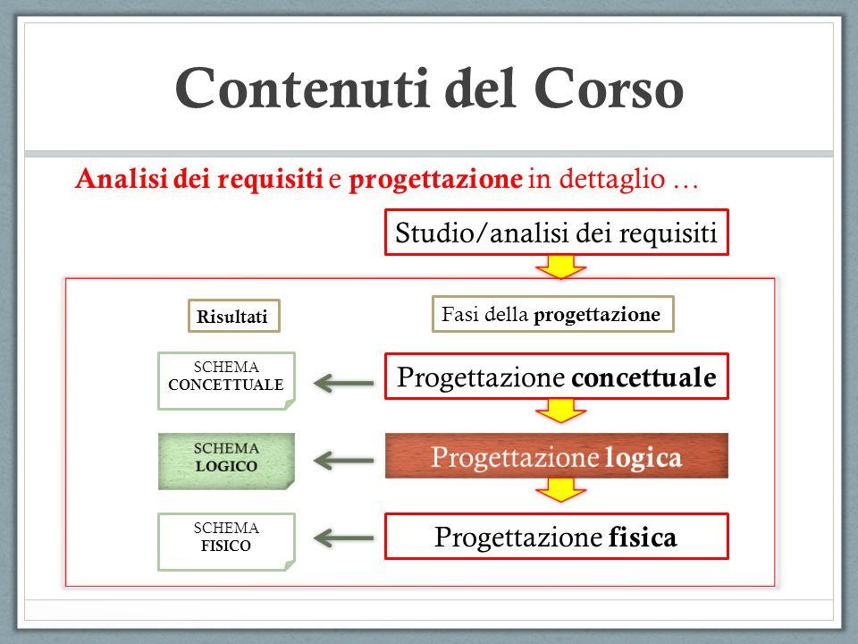 Contenuti del Corso Analisi dei requisiti e progettazione in dettaglio … Studio/analisi dei requisiti.