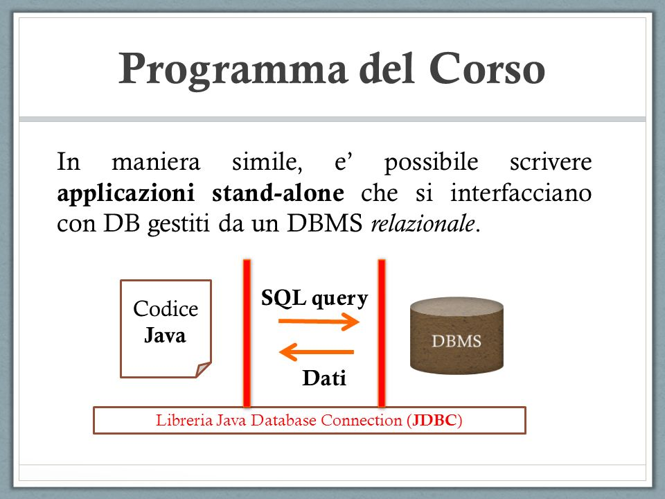Libreria Java Database Connection (JDBC)