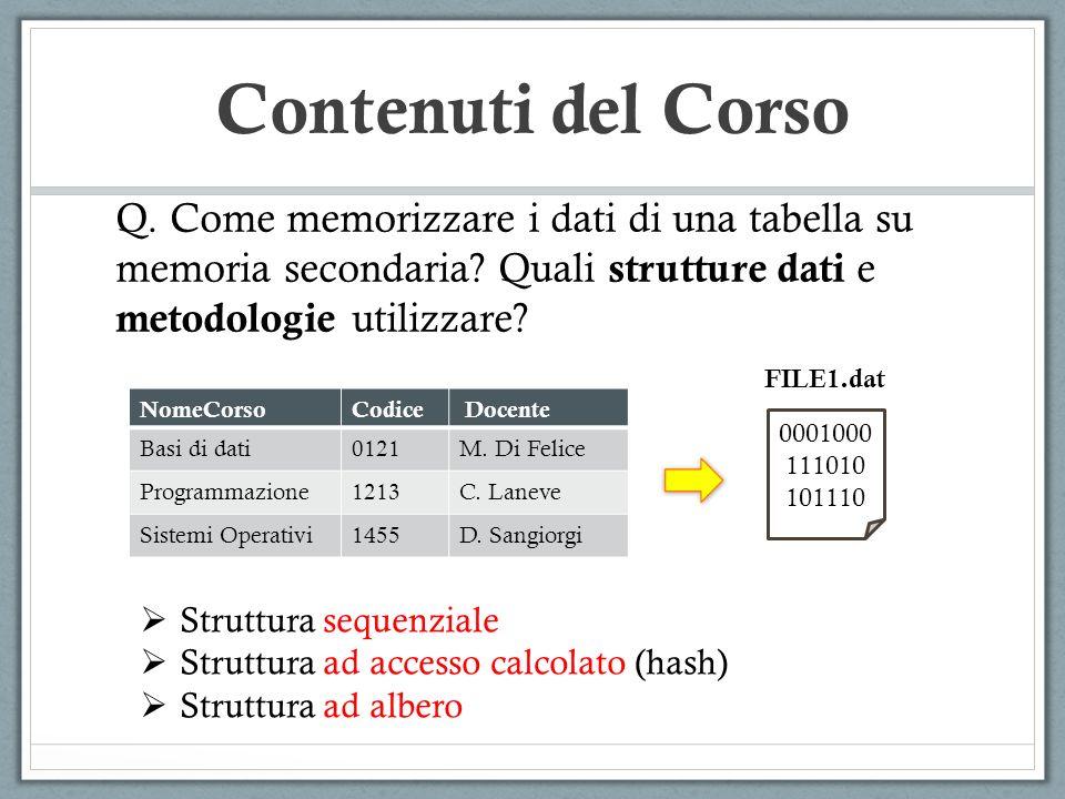 Contenuti del Corso Q. Come memorizzare i dati di una tabella su memoria secondaria Quali strutture dati e metodologie utilizzare