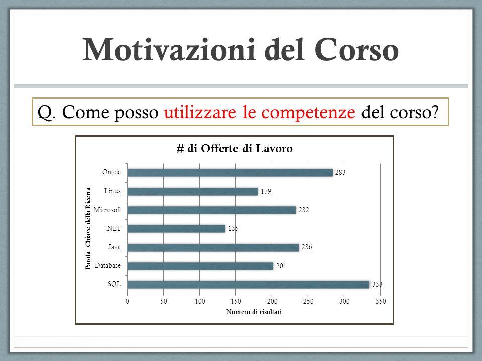 Motivazioni del Corso Q. Come posso utilizzare le competenze del corso