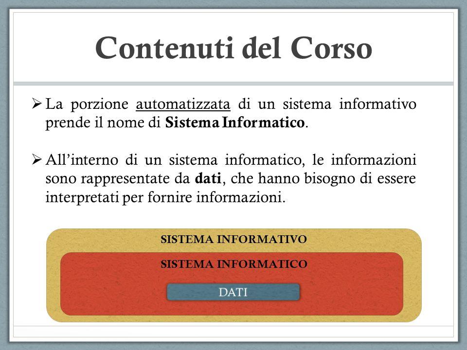 Contenuti del Corso La porzione automatizzata di un sistema informativo prende il nome di Sistema Informatico.