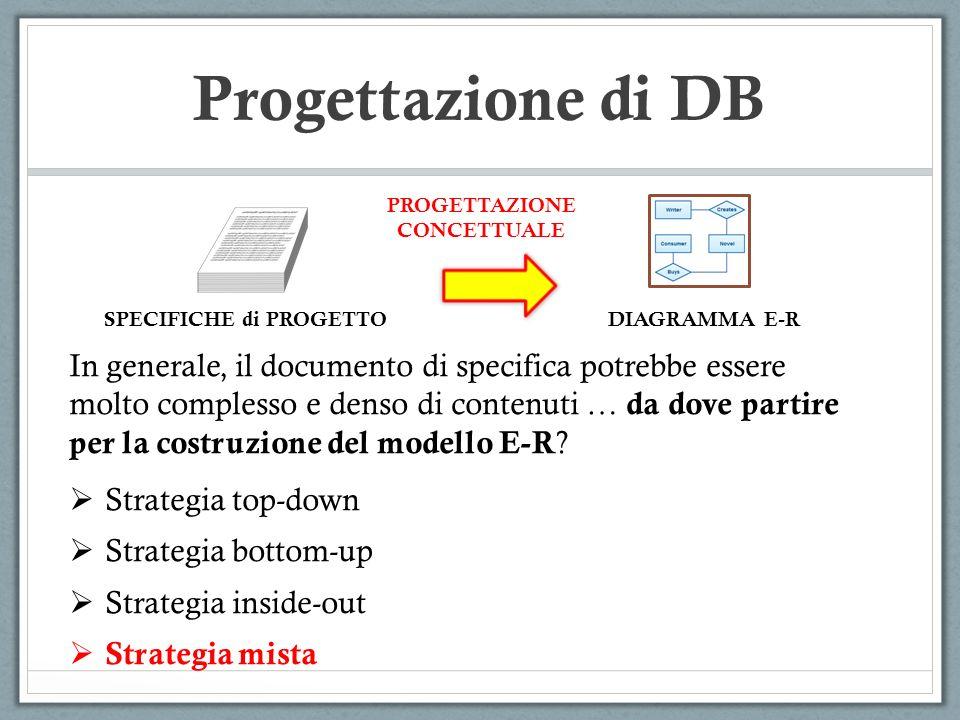 Progettazione di DB PROGETTAZIONE. CONCETTUALE. SPECIFICHE di PROGETTO. DIAGRAMMA E-R.