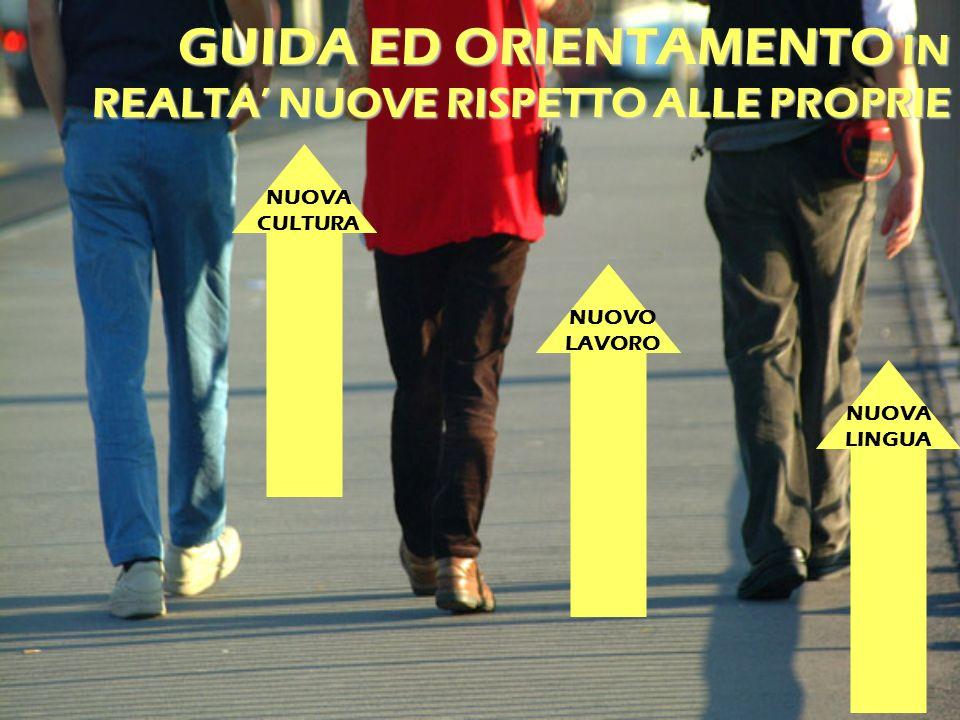 GUIDA ED ORIENTAMENTO IN REALTA' NUOVE RISPETTO ALLE PROPRIE