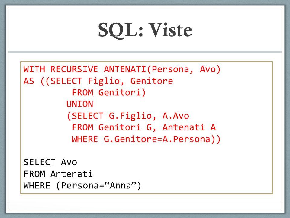 SQL: Viste WITH RECURSIVE ANTENATI(Persona, Avo)