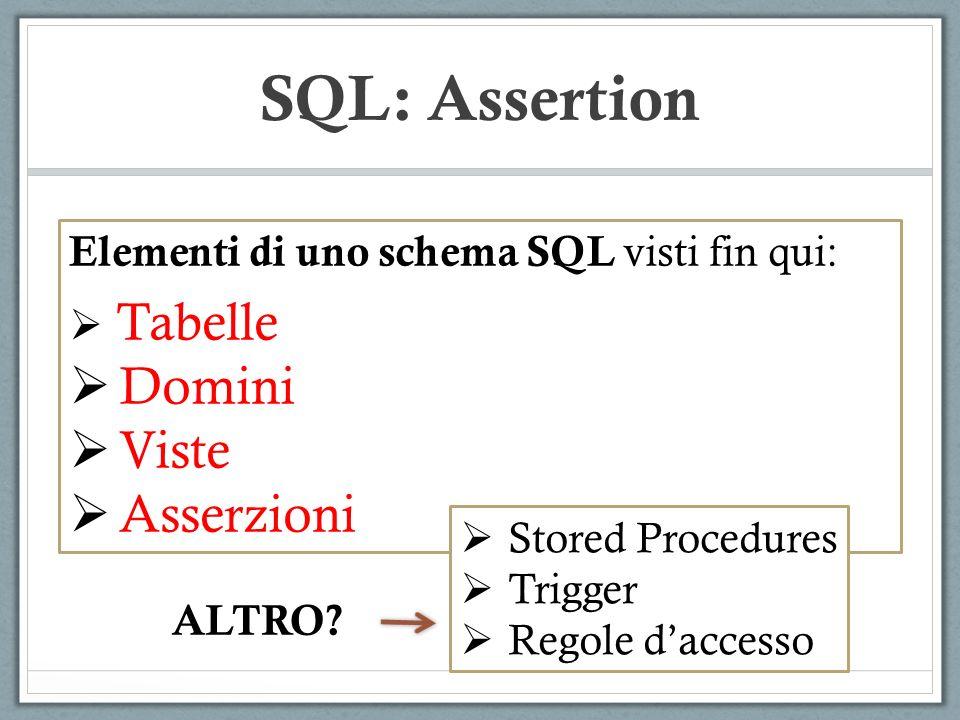 SQL: Assertion Domini Viste Asserzioni
