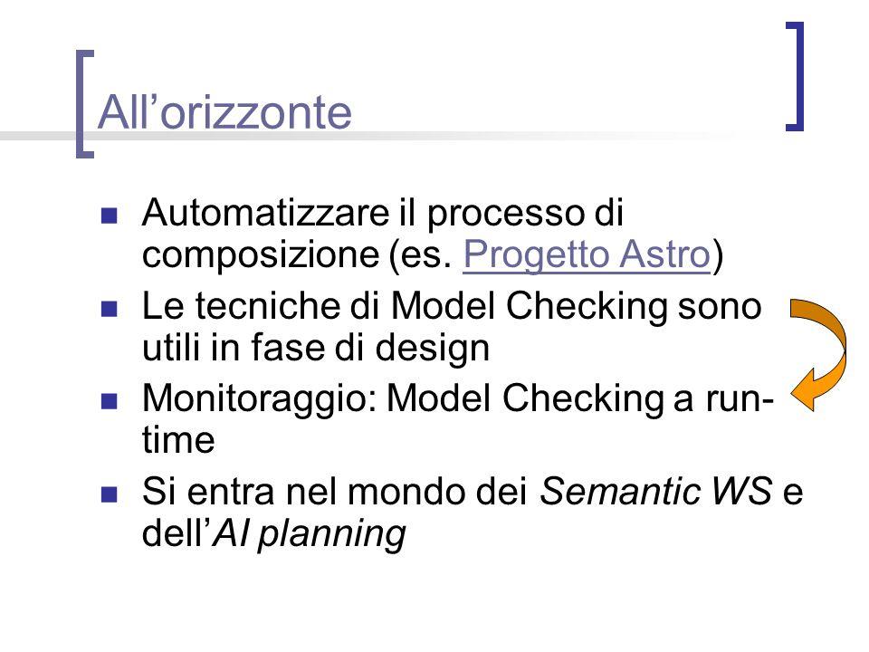 All'orizzonte Automatizzare il processo di composizione (es. Progetto Astro) Le tecniche di Model Checking sono utili in fase di design.