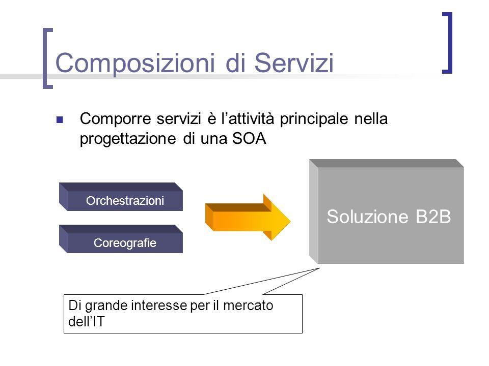Composizioni di Servizi