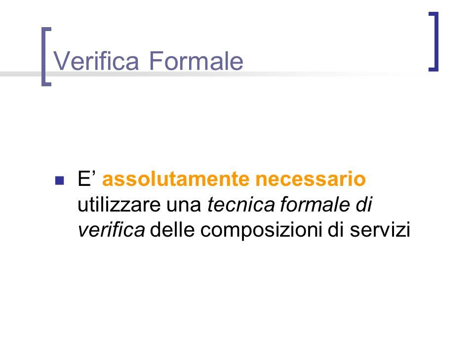 Verifica Formale E' assolutamente necessario utilizzare una tecnica formale di verifica delle composizioni di servizi.
