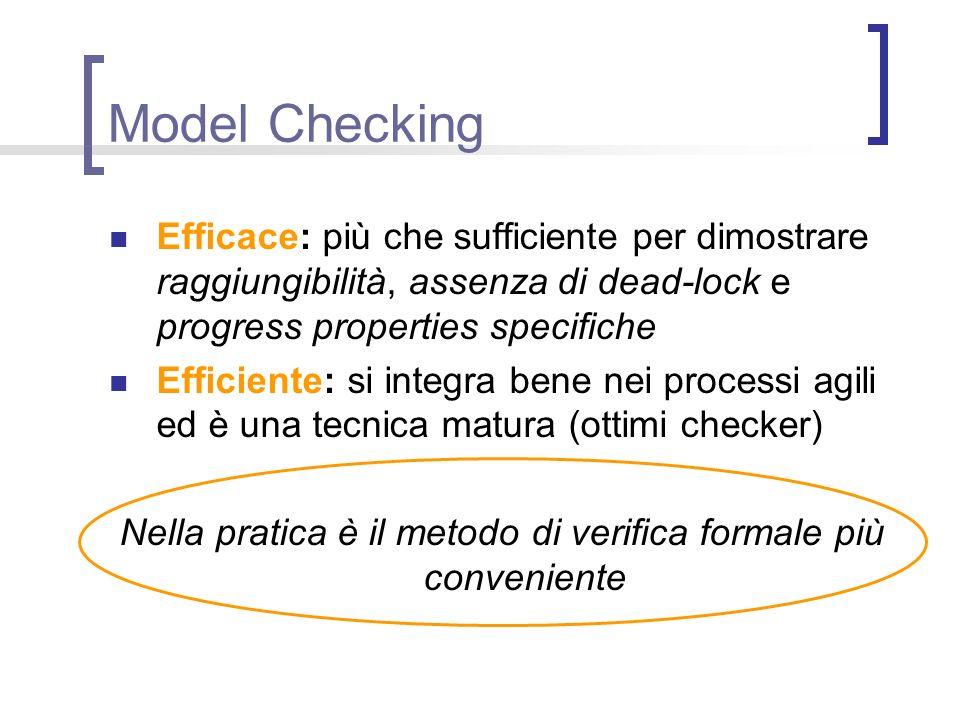 Nella pratica è il metodo di verifica formale più conveniente