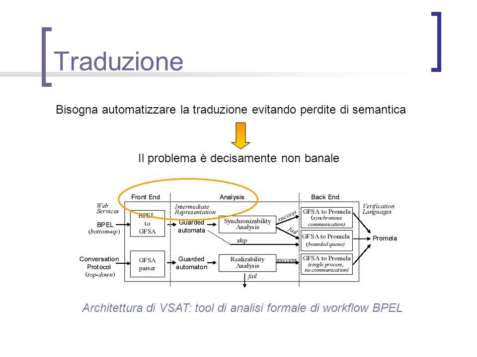 Traduzione Bisogna automatizzare la traduzione evitando perdite di semantica. Il problema è decisamente non banale.