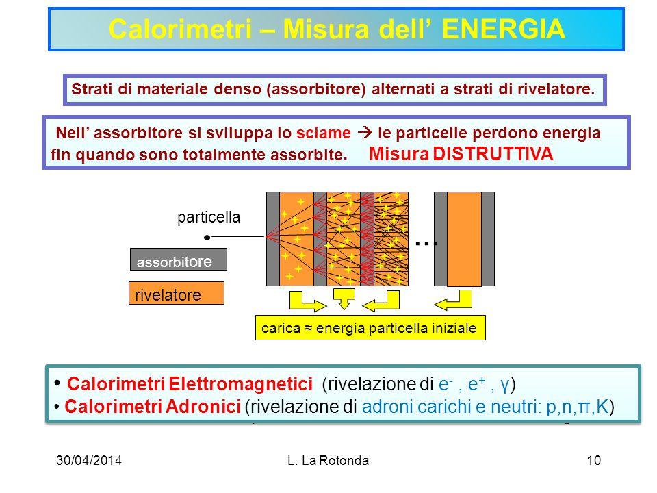Calorimetri – Misura dell' ENERGIA