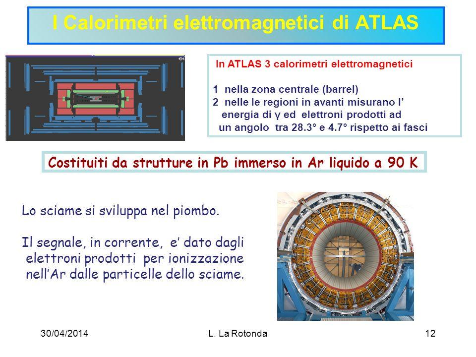 I Calorimetri elettromagnetici di ATLAS