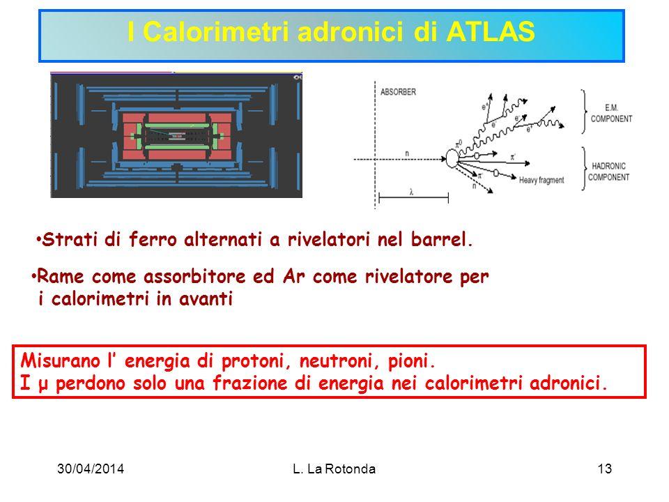 I Calorimetri adronici di ATLAS