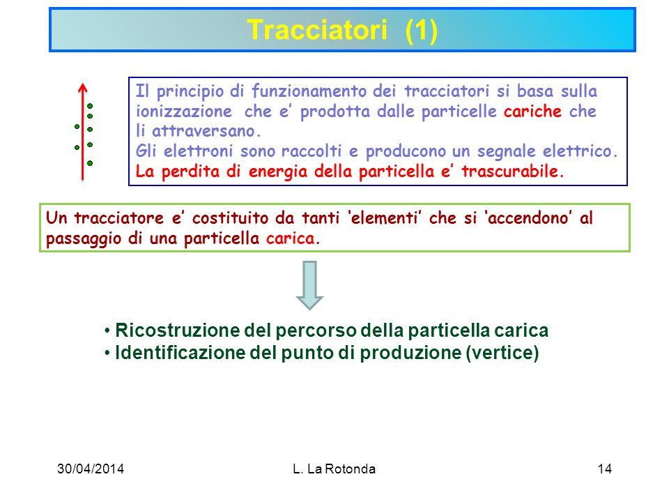 Tracciatori (1) Ricostruzione del percorso della particella carica