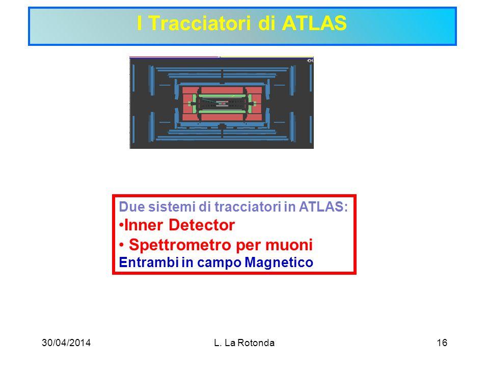 I Tracciatori di ATLAS Inner Detector Spettrometro per muoni