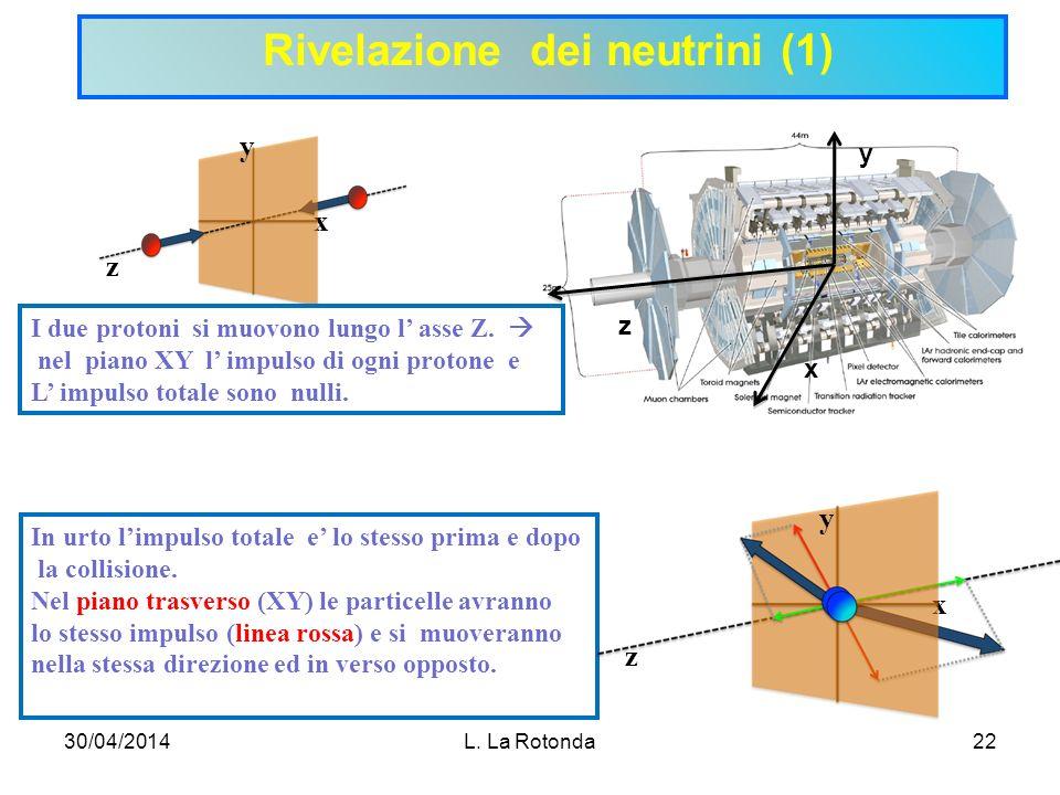 Rivelazione dei neutrini (1)
