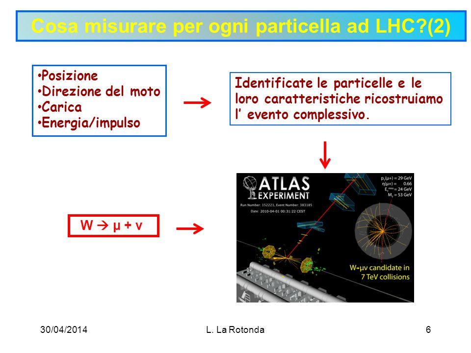Cosa misurare per ogni particella ad LHC (2)