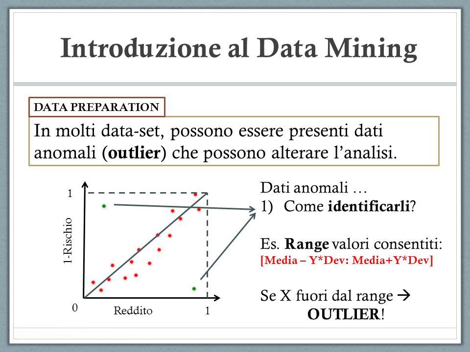 Introduzione al Data Mining