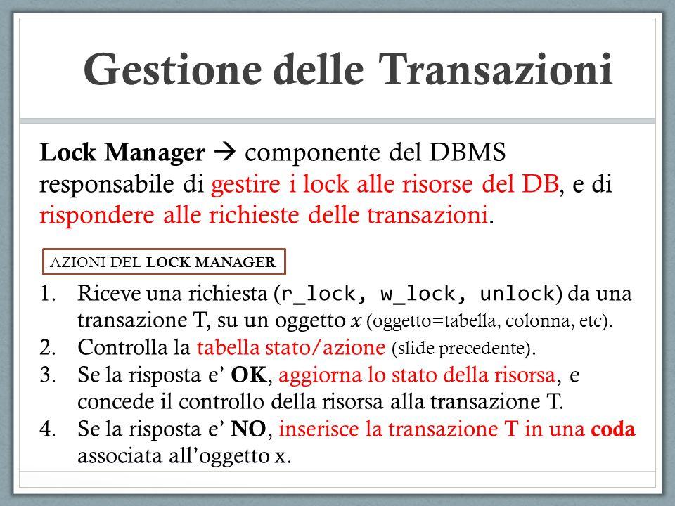 Gestione delle Transazioni