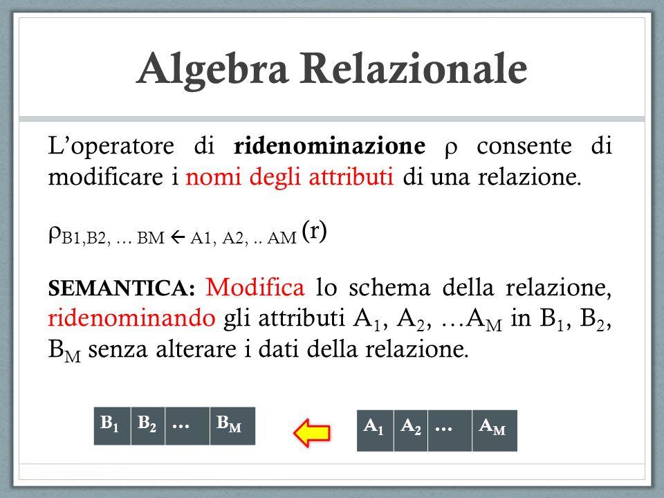 Algebra Relazionale L'operatore di ridenominazione r consente di modificare i nomi degli attributi di una relazione.