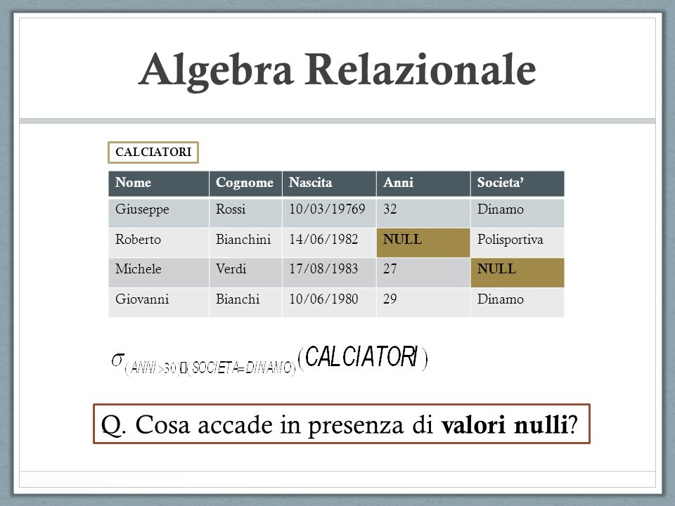 Algebra Relazionale Q. Cosa accade in presenza di valori nulli Nome
