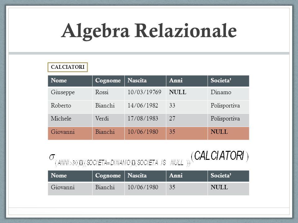 Algebra Relazionale Nome Cognome Nascita Anni Societa' Giuseppe Rossi