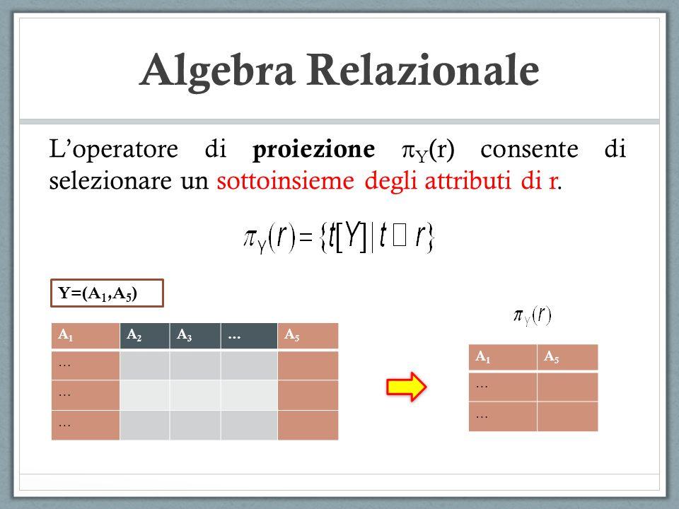 Algebra Relazionale L'operatore di proiezione pY(r) consente di selezionare un sottoinsieme degli attributi di r.