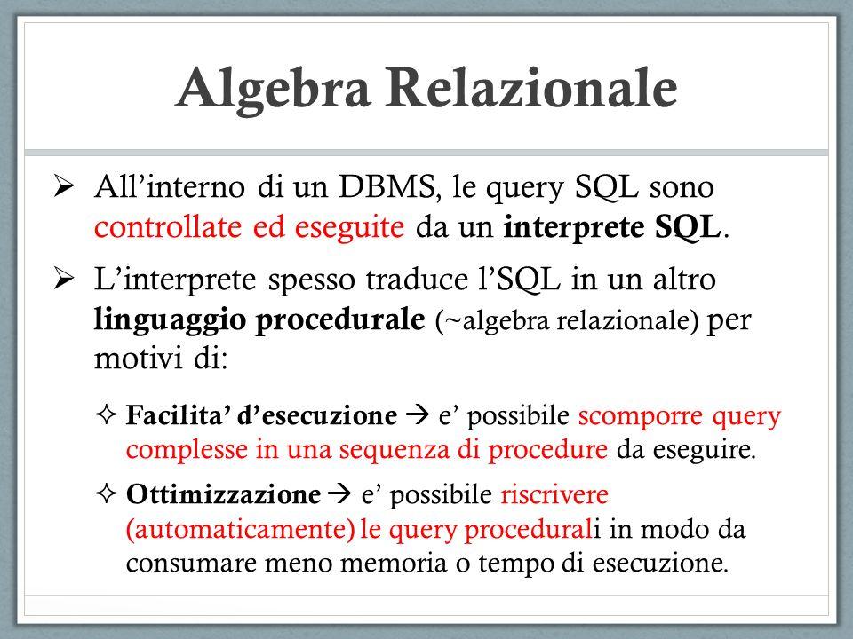 Algebra Relazionale All'interno di un DBMS, le query SQL sono controllate ed eseguite da un interprete SQL.