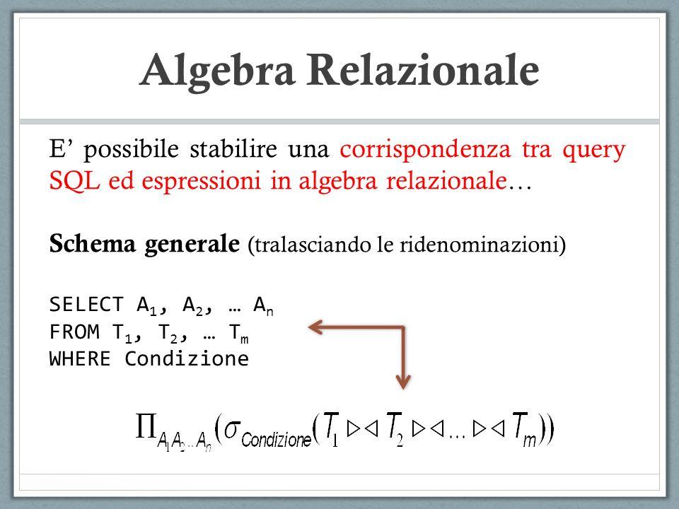 Algebra Relazionale E' possibile stabilire una corrispondenza tra query SQL ed espressioni in algebra relazionale…