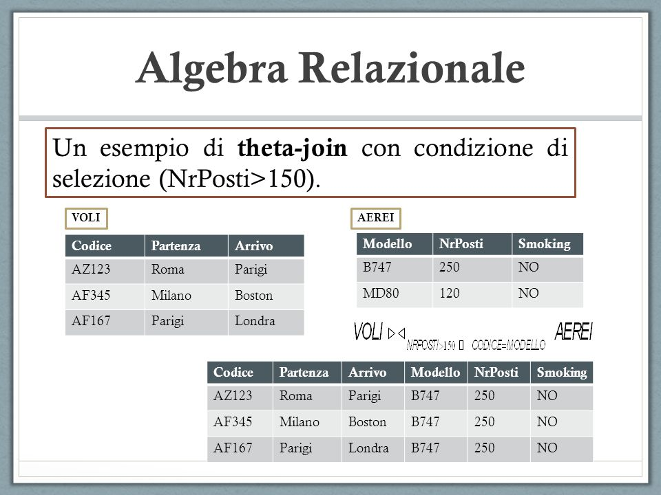 Algebra Relazionale Un esempio di theta-join con condizione di selezione (NrPosti>150). VOLI. AEREI.