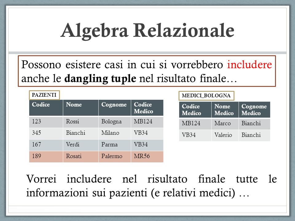 Algebra Relazionale Possono esistere casi in cui si vorrebbero includere anche le dangling tuple nel risultato finale…