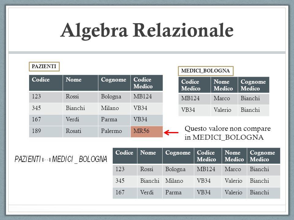 Algebra Relazionale Questo valore non compare in MEDICI_BOLOGNA Codice