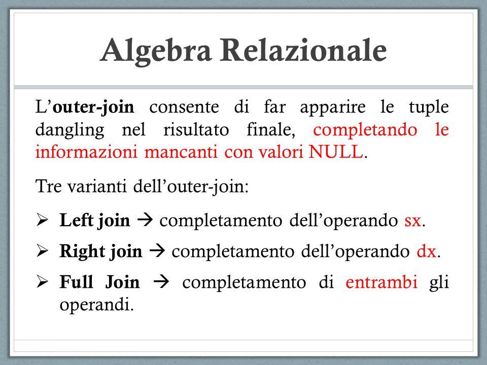 Algebra Relazionale