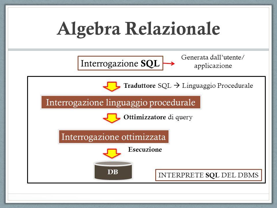 Algebra Relazionale Interrogazione SQL