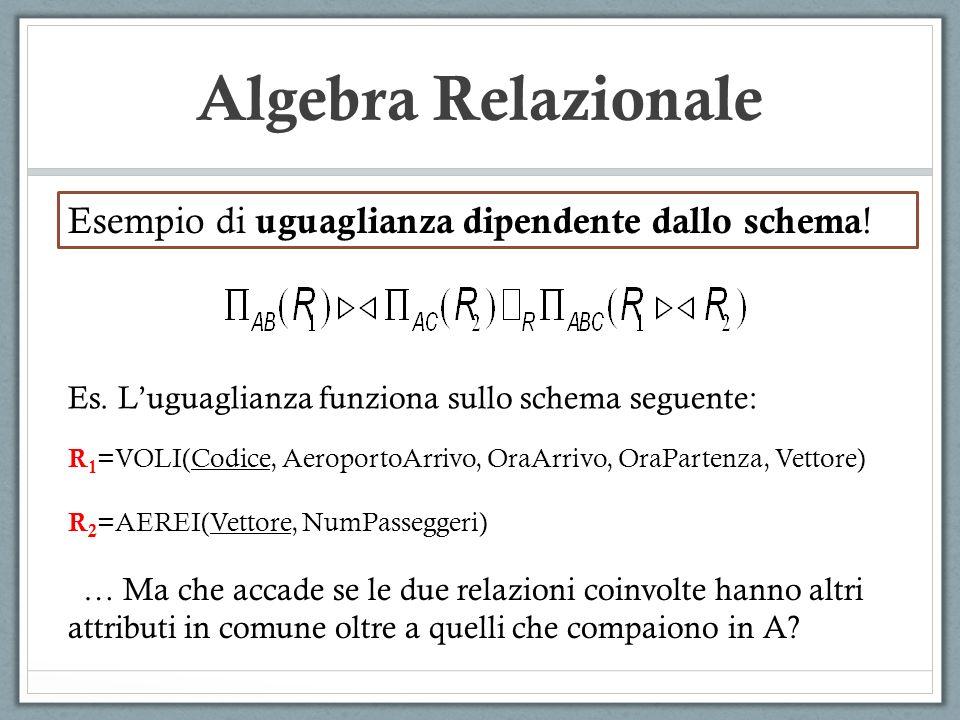 Algebra Relazionale Esempio di uguaglianza dipendente dallo schema!