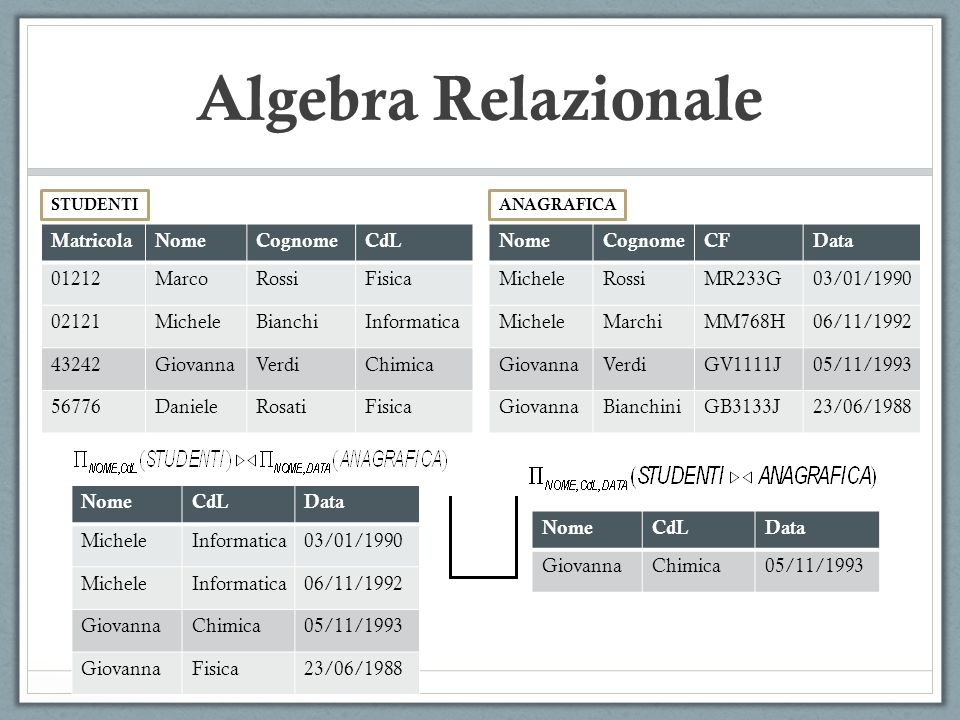 Algebra Relazionale Matricola Nome Cognome CdL 01212 Marco Rossi
