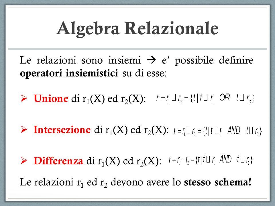 Algebra Relazionale Le relazioni sono insiemi  e' possibile definire operatori insiemistici su di esse:
