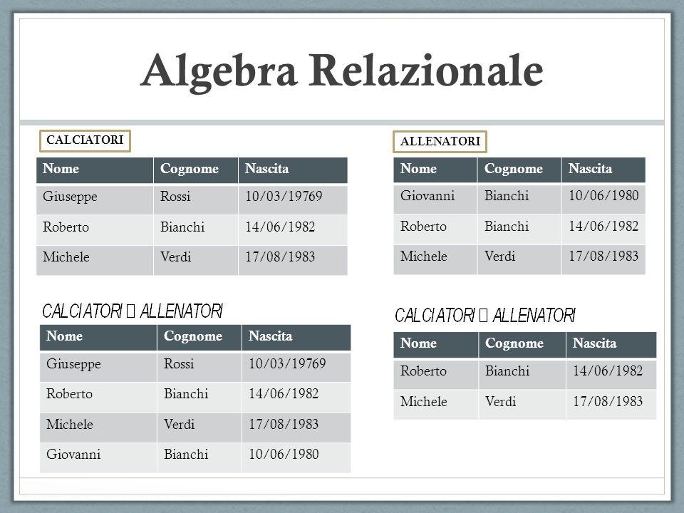 Algebra Relazionale Nome Cognome Nascita Giuseppe Rossi 10/03/19769