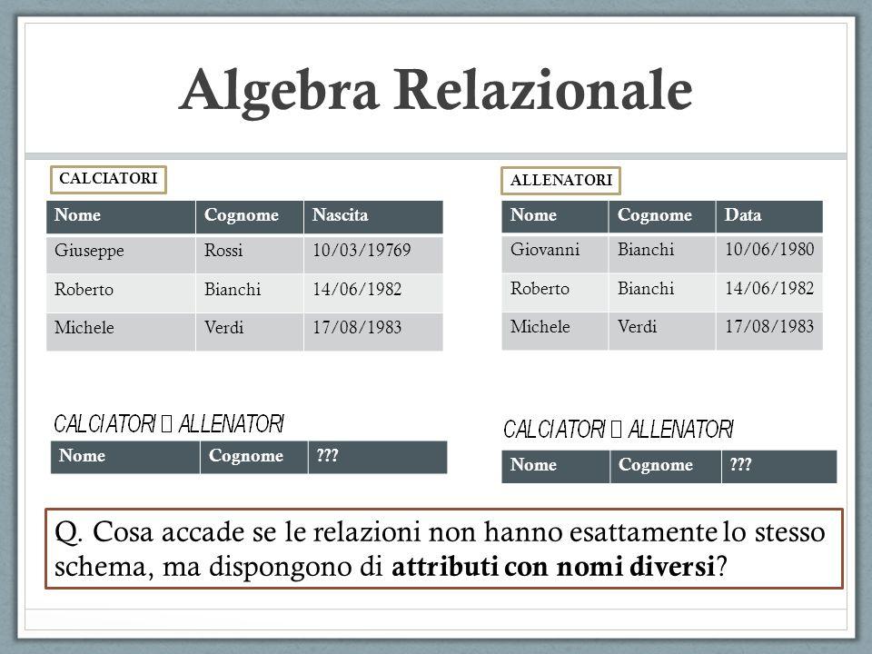 Algebra Relazionale CALCIATORI. ALLENATORI. Nome. Cognome. Nascita. Giuseppe. Rossi. 10/03/19769.