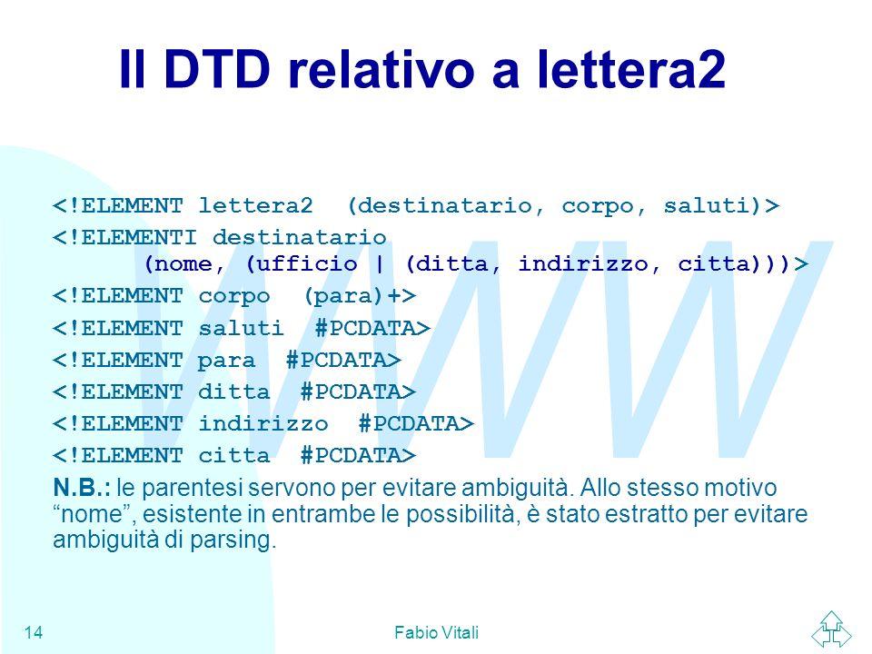 Il DTD relativo a lettera2