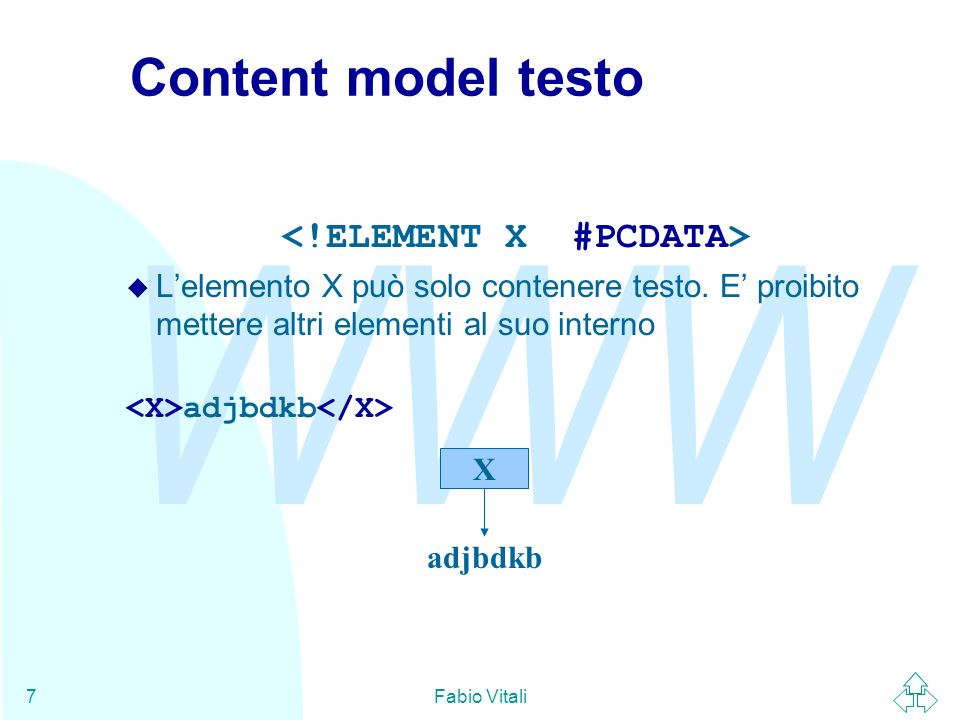 <!ELEMENT X #PCDATA>