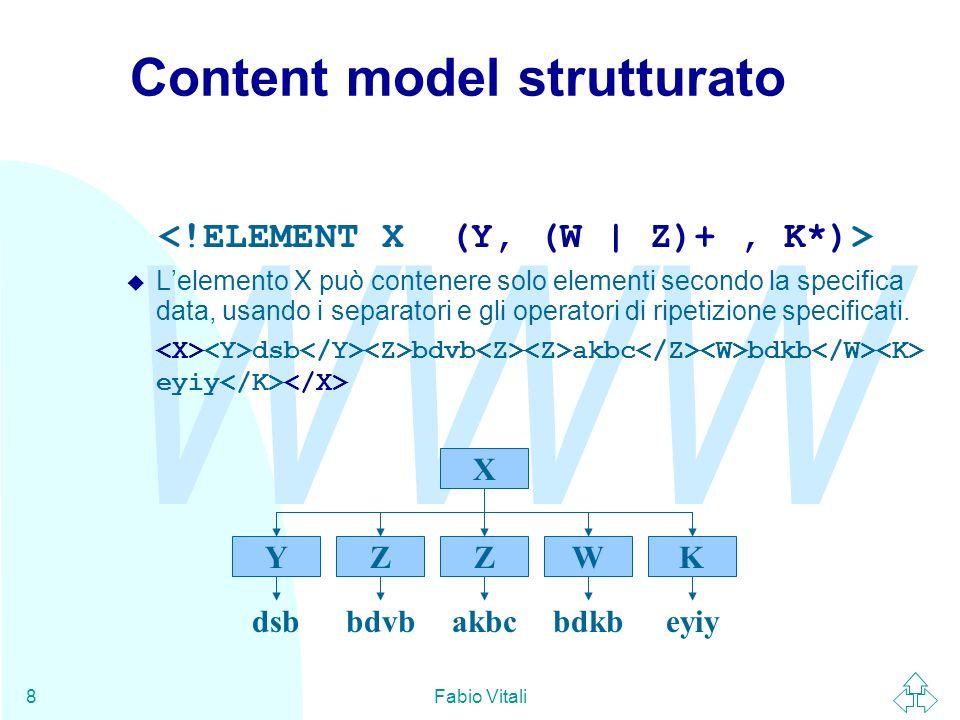 Content model strutturato