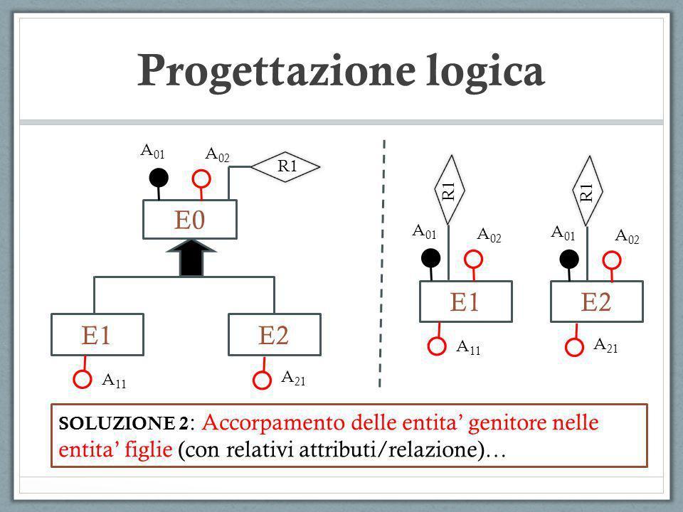 Progettazione logica E0 E1 E2 E1 E2
