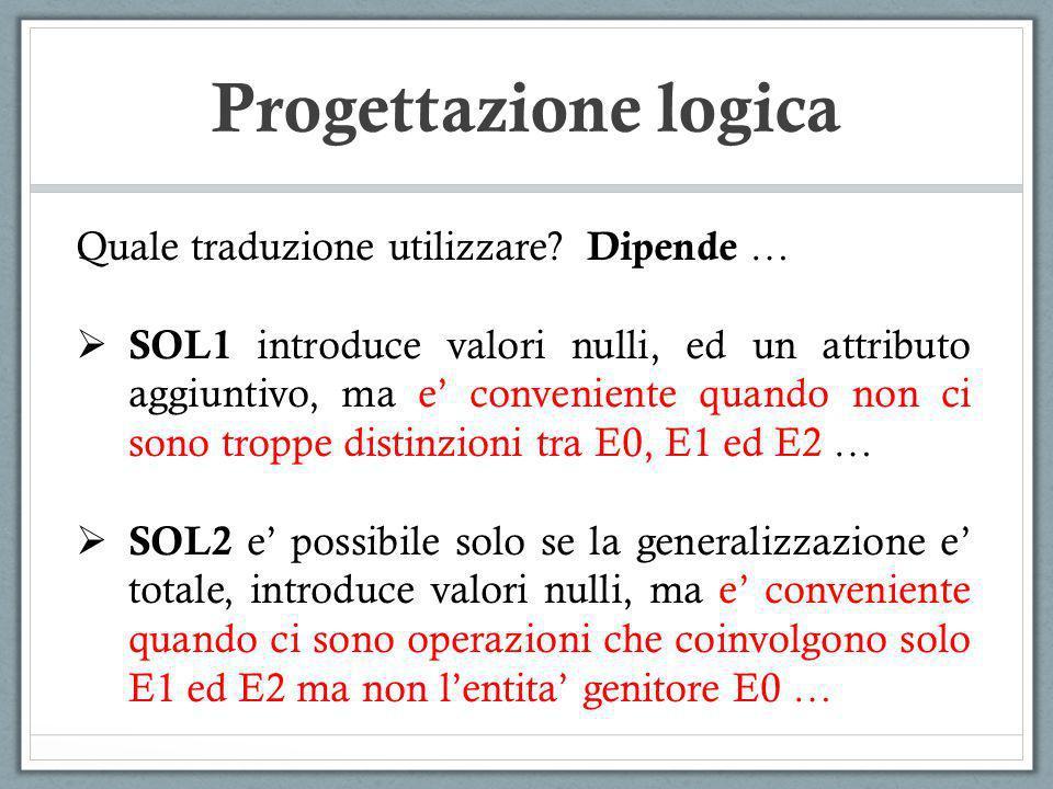 Progettazione logica Quale traduzione utilizzare Dipende …