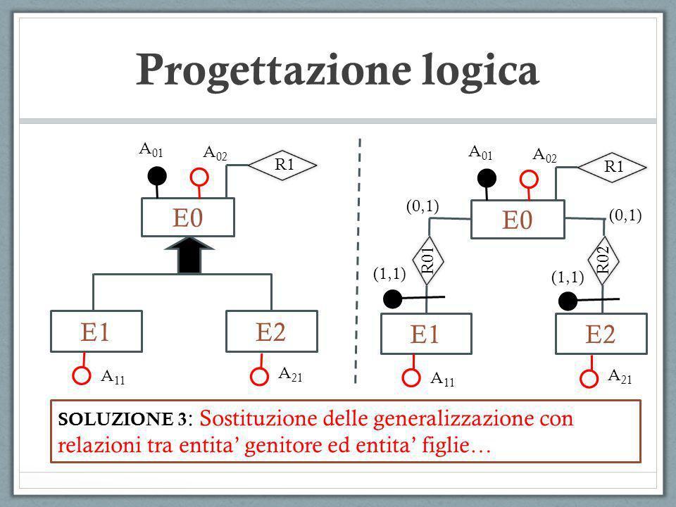 Progettazione logica E0 E0 E1 E2 E1 E2
