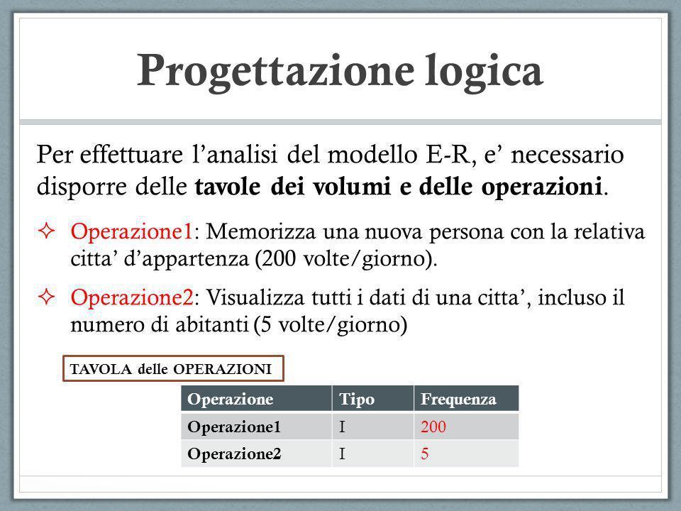 Progettazione logica Per effettuare l'analisi del modello E-R, e' necessario disporre delle tavole dei volumi e delle operazioni.